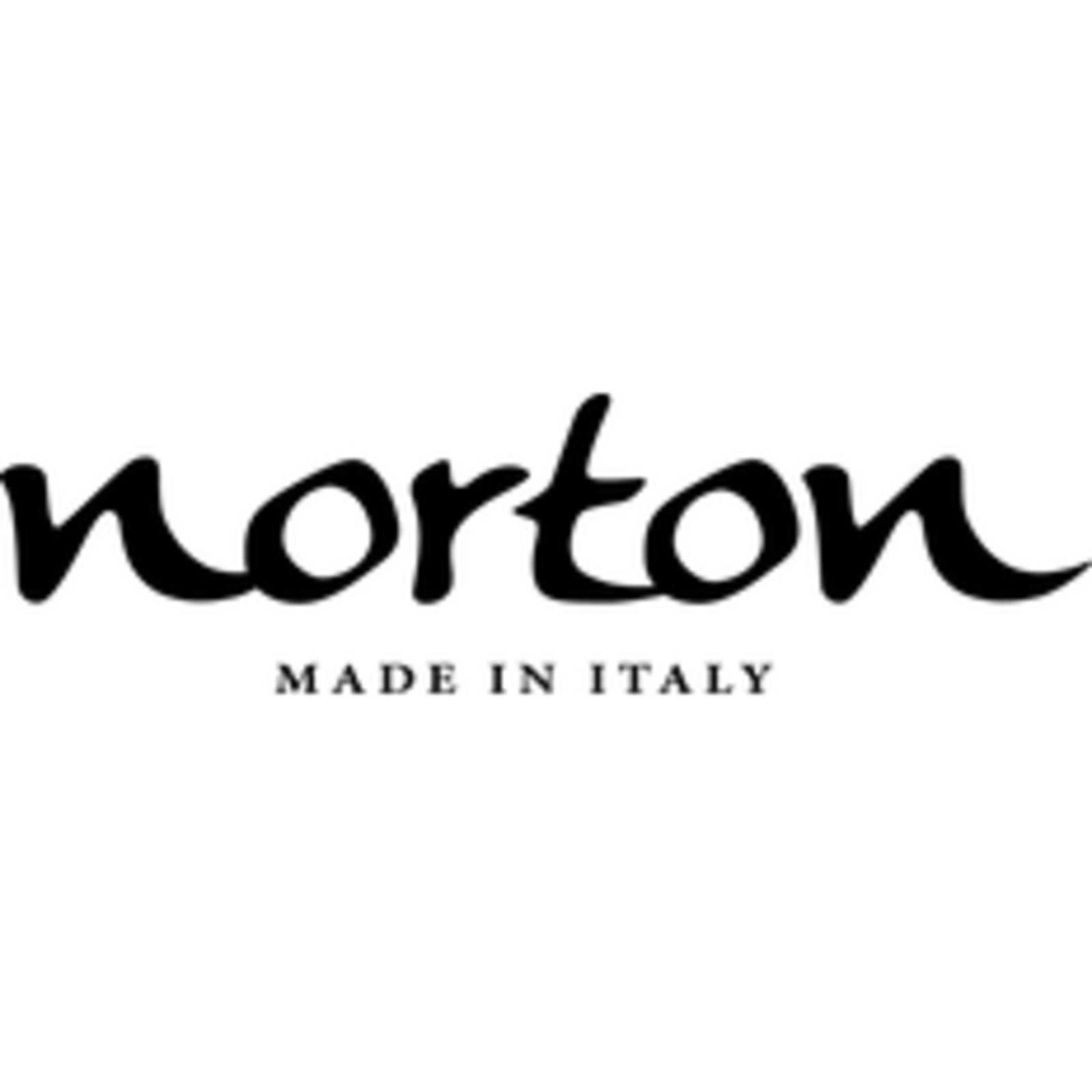 norton caps